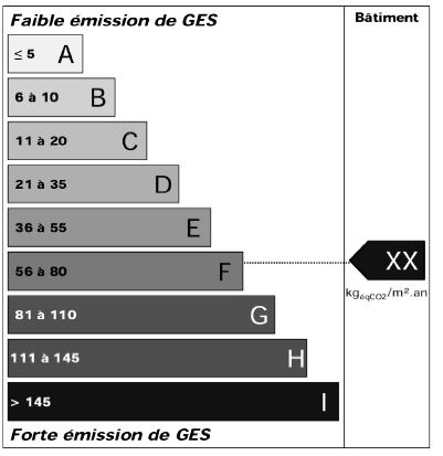 Eco-Habitat Eco-Consommation, Ecogestes Et Energies Renouvelables